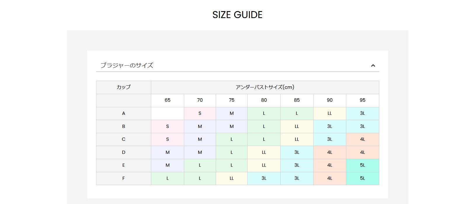 スロギーサイズ